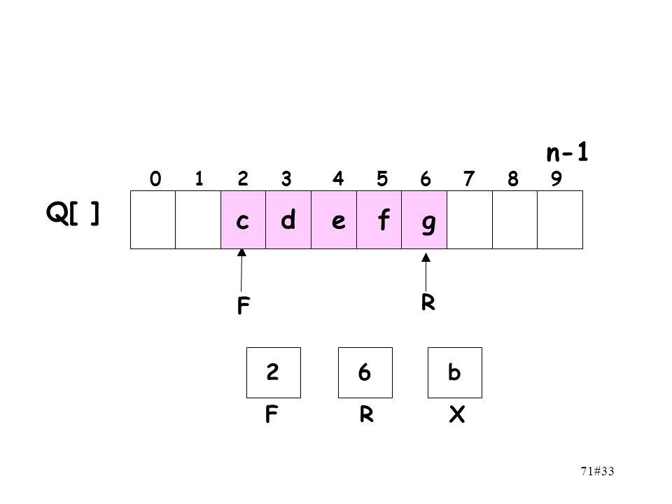 n-1 0 1 2 3 4 5 6 7 8 9 Q[ ] c d e f g F R 2 6 b F R X